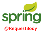 Spring MVC @RequestBody json example